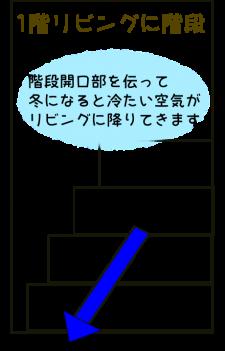 kaidan_huyu
